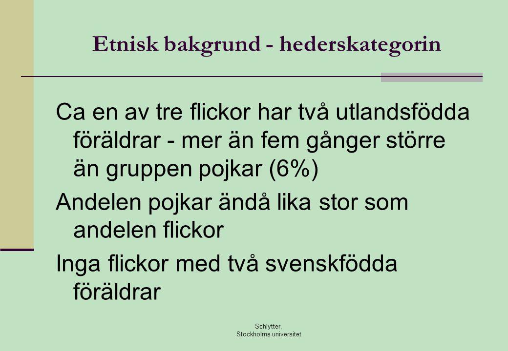Schlytter, Stockholms universitet Utsatta pojkar 7% 3 av 4 följande begränsningar: 1.vänta med sex tills de gifter sig, 2.inte ha flickvän, 3.inte umgås med jämnåriga flickor, 4.inte själv få välja vem gifta sig med 4% + restriktioner skola och/eller fritid Kategorin som har hedersrelaterade normer och begränsningar 3% + hot & våld i ett hedersrelaterat sammanhang