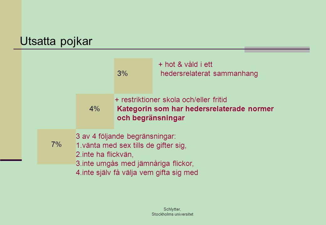 Pojkar - flickor  Flickvän, kan vara bra  Äktenskap kan ge status/fördelar  Gäng, tredje rummet - kan vara bra och dåligt  Behöver stöd hemifrån för satsa på skolan  Pojkvän kan vara enormt farligt  Arrangerat äktenskap – mycket negativt  Tredje rummet = internet, begränsat kan vara farligt  Flickan behöver inte stöd hemifrån för att satsa på skolan Schlytter, Stockholms universitet