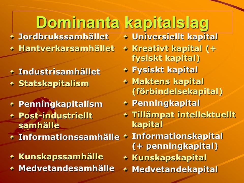 Dominanta kapitalslag Jordbrukssamhället Hantverkarsamhället Industrisamhället Statskapitalism Penningkapitalism Post-industriellt samhälle Informatio