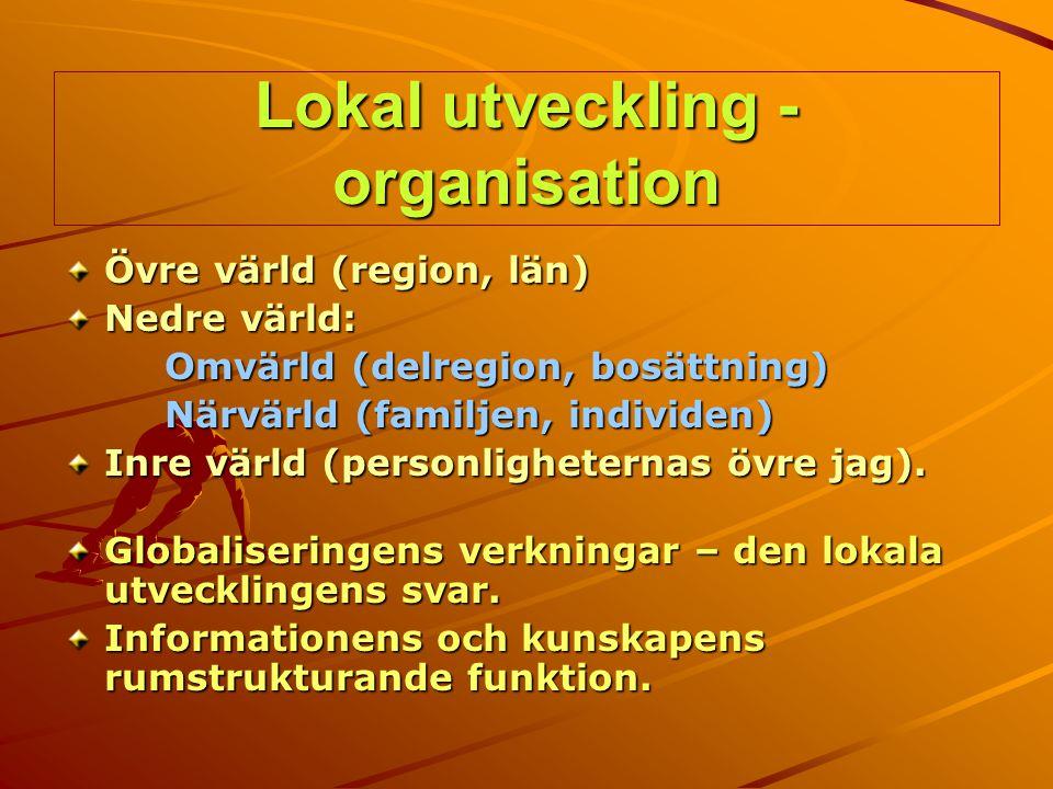 Lokal utveckling - organisation Övre värld (region, län) Nedre värld: Omvärld (delregion, bosättning) Omvärld (delregion, bosättning) Närvärld (familj