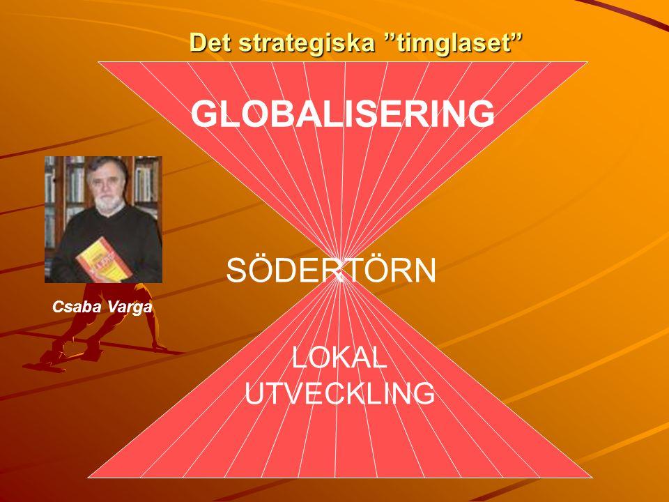 """Det strategiska """"timglaset"""" GLOBALISERING LOKAL UTVECKLING SÖDERTÖRN Csaba Varga"""