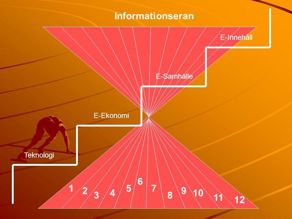 Informationseran 1 2 3 4 5 6 7 8 9 10 11 12 Teknologi E-Ekonomi E-Samhälle E-Innehåll