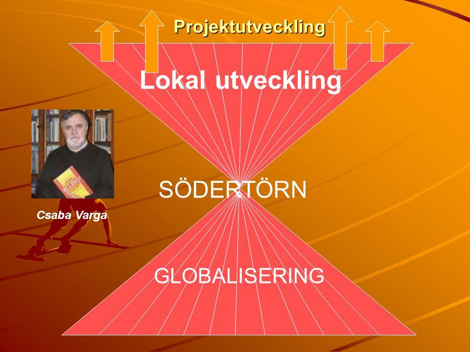 Projektutveckling Lokal utveckling GLOBALISERING SÖDERTÖRN Csaba Varga