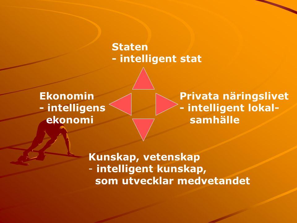 Staten - intelligent stat Ekonomin - intelligens ekonomi Privata näringslivet - intelligent lokal- samhälle Kunskap, vetenskap - intelligent kunskap,