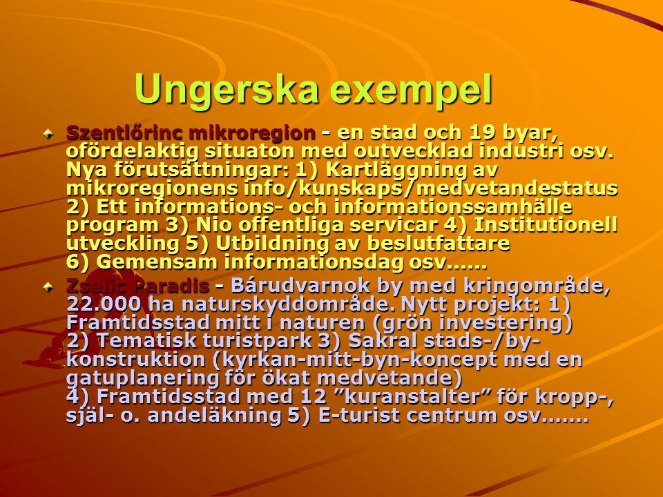 Ungerska exempel Szentlőrinc mikroregion - en stad och 19 byar, ofördelaktig situaton med outvecklad industri osv. Nya förutsättningar: 1) Kartläggnin