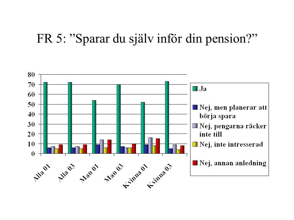 """FR 5: """"Sparar du själv inför din pension?"""""""
