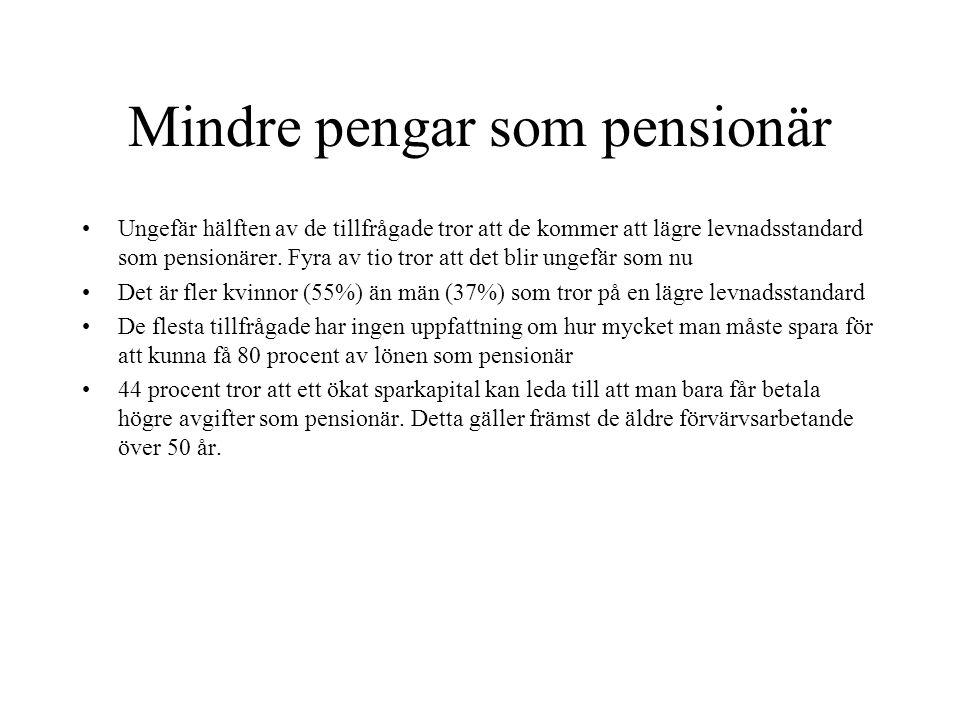 Mindre pengar som pensionär •Ungefär hälften av de tillfrågade tror att de kommer att lägre levnadsstandard som pensionärer. Fyra av tio tror att det