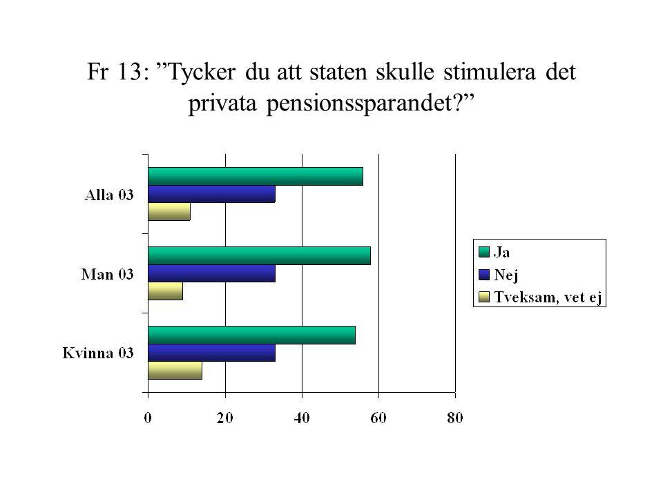 """Fr 13: """"Tycker du att staten skulle stimulera det privata pensionssparandet?"""""""