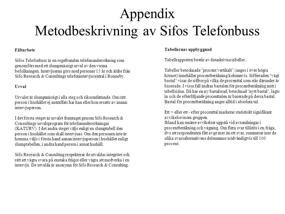 Appendix Metodbeskrivning av Sifos Telefonbuss Fältarbete Sifos Telefonbuss är en regelbunden telefonundersökning som genomförs med ett slumpmässigt urval av den vuxna befolkningen.