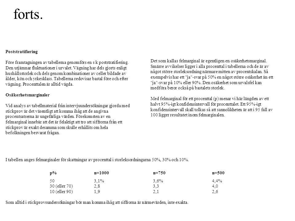 forts. Poststratifiering Före framtagningen av tabellerna genomförs en s k poststratifiering. Den utjämnar fluktuationer i urvalet. Vägning har dels g