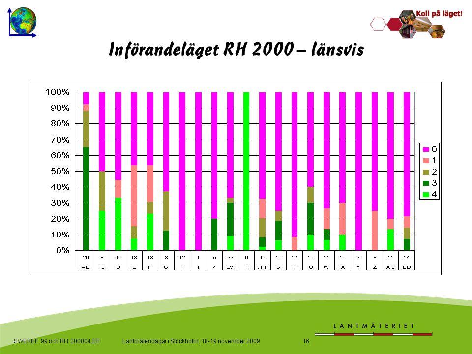 Lantmäteridagar i Stockholm, 18-19 november 2009SWEREF 99 och RH 20000/LEE16 Införandeläget RH 2000 – länsvis
