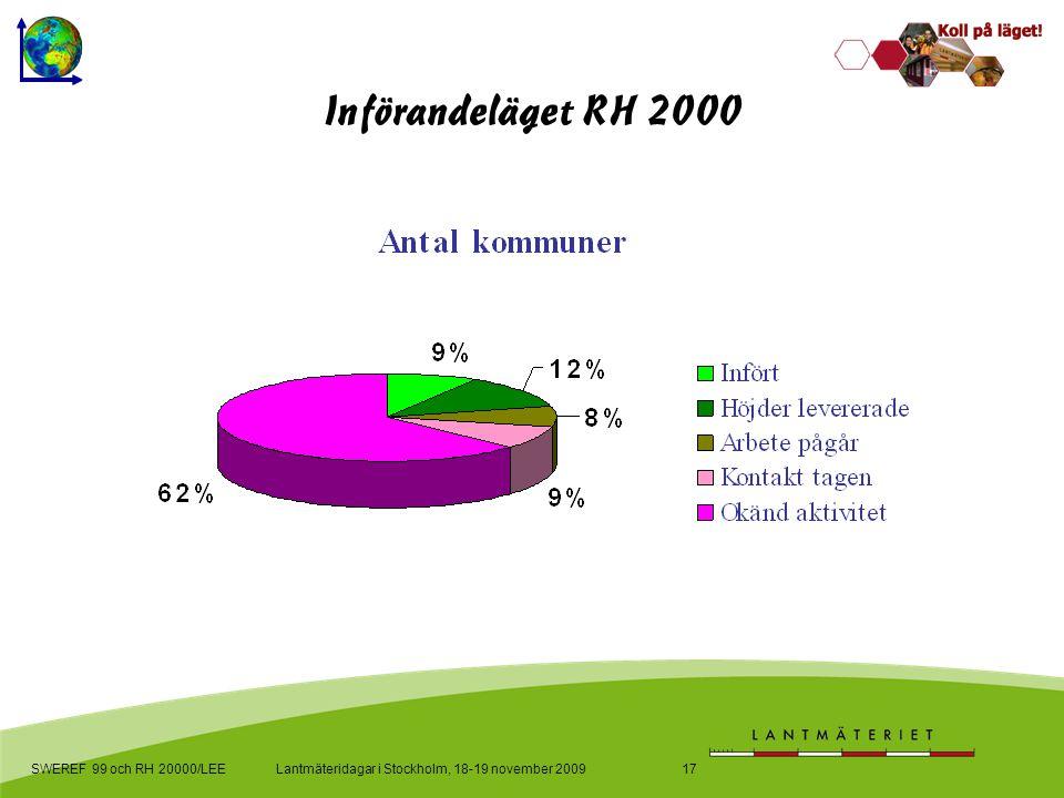 Lantmäteridagar i Stockholm, 18-19 november 2009SWEREF 99 och RH 20000/LEE17 Införandeläget RH 2000