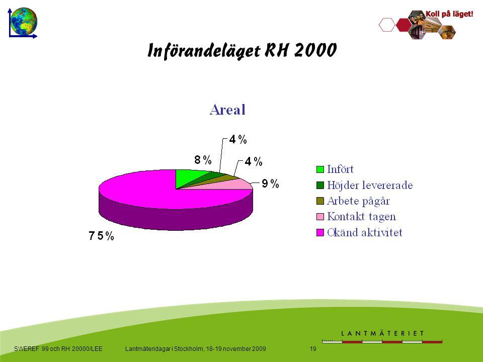 Lantmäteridagar i Stockholm, 18-19 november 2009SWEREF 99 och RH 20000/LEE19 Införandeläget RH 2000