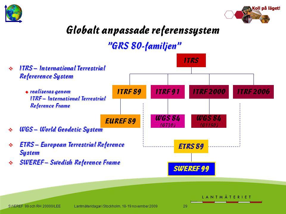 Lantmäteridagar i Stockholm, 18-19 november 2009SWEREF 99 och RH 20000/LEE29 EUREF 89 WGS 84 (G730) WGS 84 (G1150) Globalt anpassade referenssystem 