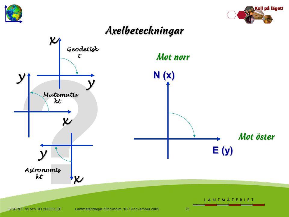 Lantmäteridagar i Stockholm, 18-19 november 2009SWEREF 99 och RH 20000/LEE35 ? Axelbeteckningar Mot norr Mot öster N (x) E (y) xy x y xy Geodetisk t M