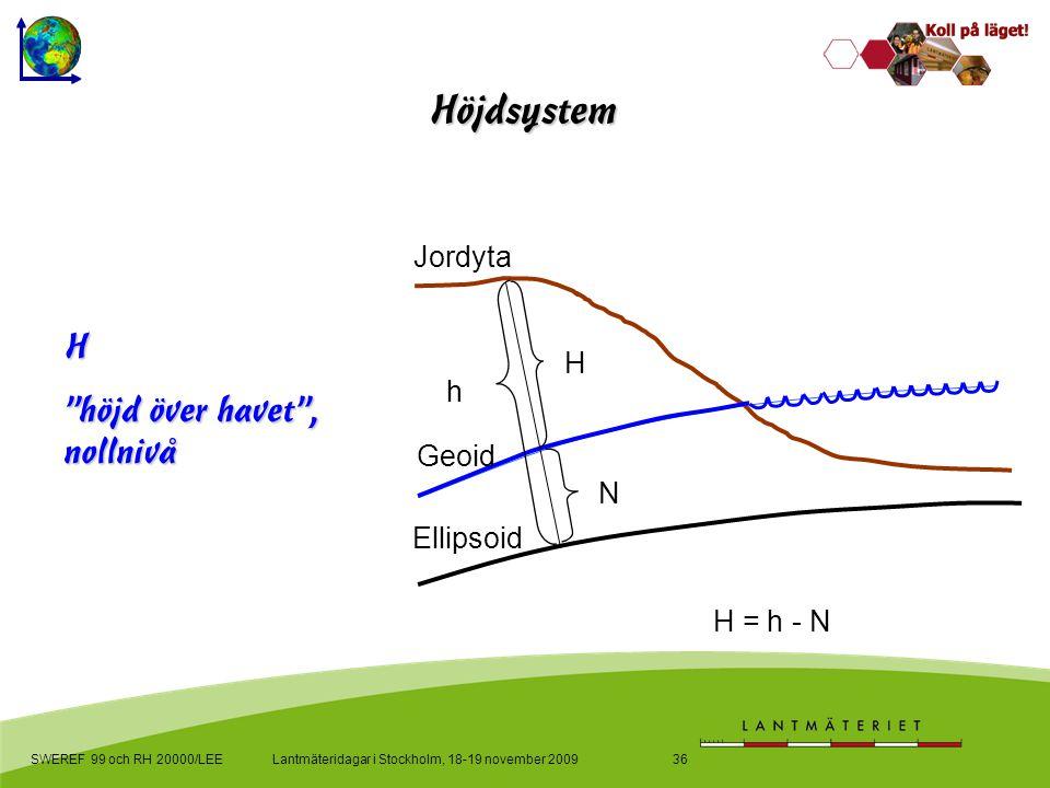Lantmäteridagar i Stockholm, 18-19 november 2009SWEREF 99 och RH 20000/LEE36 H höjd över havet , nollnivå Höjdsystem N H h Jordyta Geoid Ellipsoid H = h - N