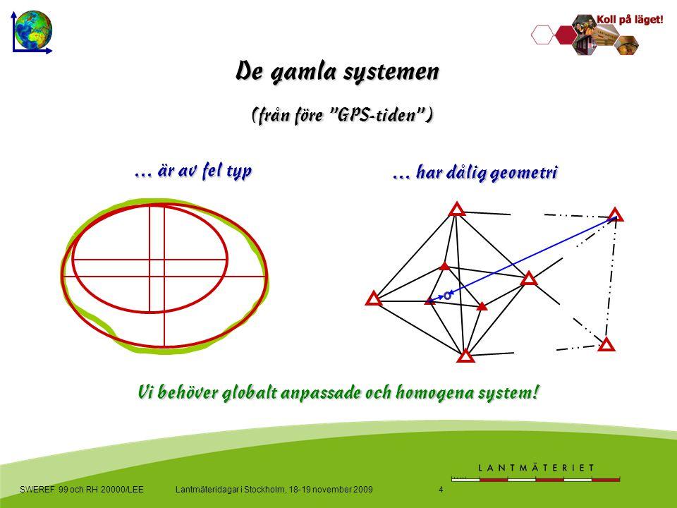 Lantmäteridagar i Stockholm, 18-19 november 2009SWEREF 99 och RH 20000/LEE5 Ny geodetisk infrastruktur YZX   x y h N H topografi geoid ellipsoid Nya referenssystem Nya referensnät