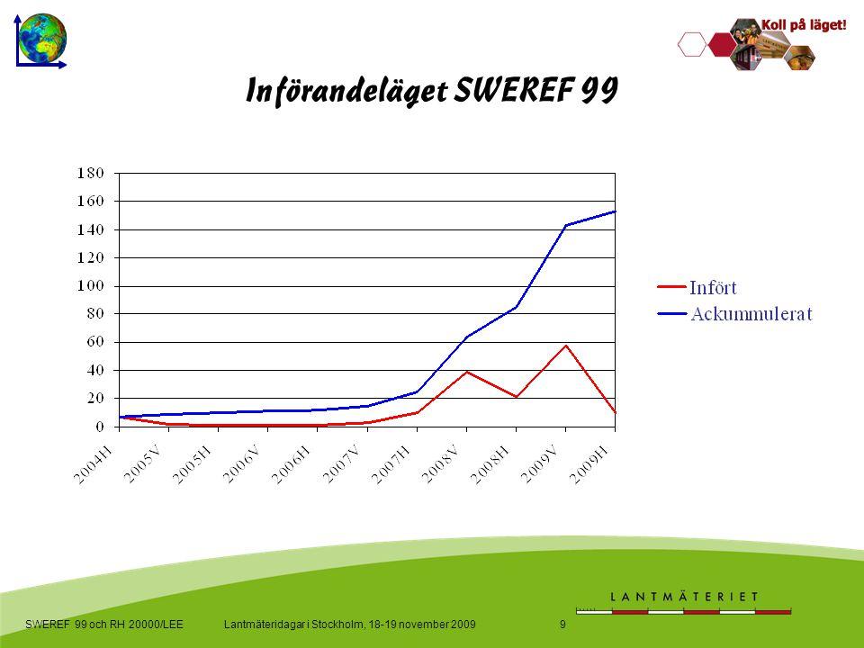 Lantmäteridagar i Stockholm, 18-19 november 2009SWEREF 99 och RH 20000/LEE9 Införandeläget SWEREF 99
