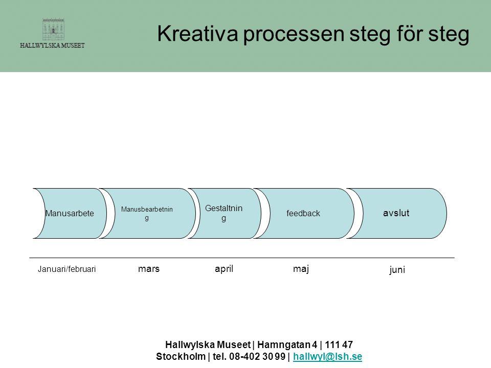 Hallwylska Museet | Hamngatan 4 | 111 47 Stockholm | tel. 08-402 30 99 | hallwyl@lsh.sehallwyl@lsh.se Kreativa processen steg för steg Manusarbete Man