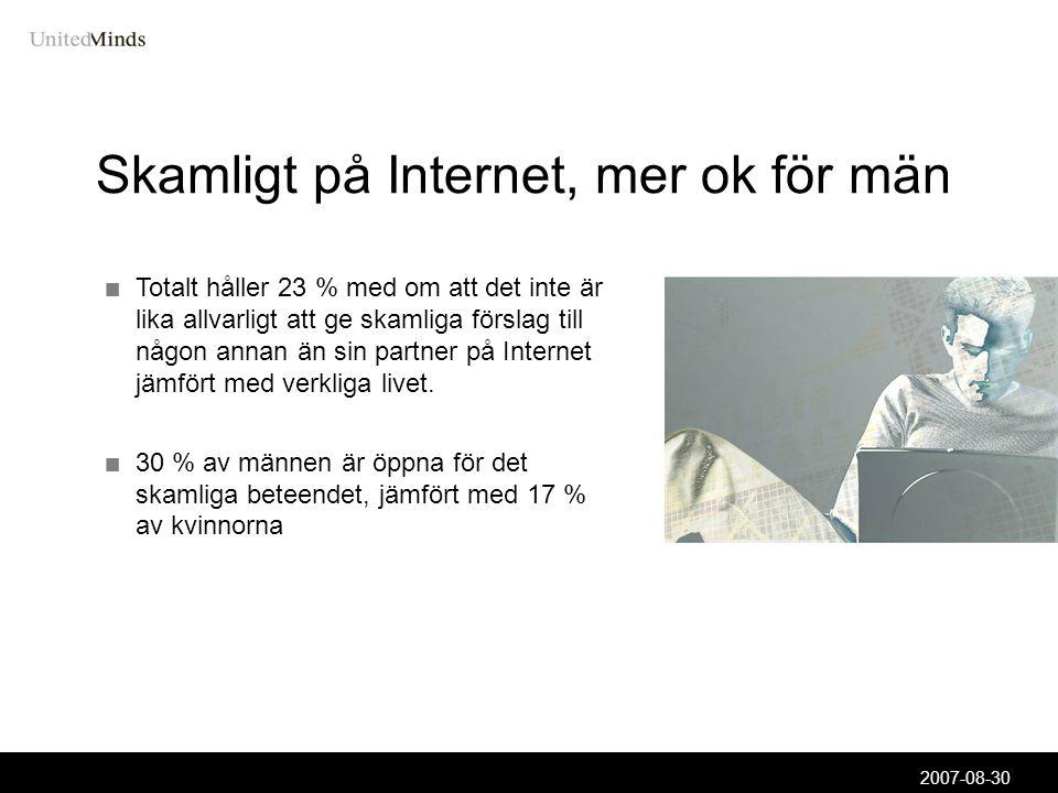 2007-08-30 Skamligt på Internet, mer ok för män Totalt håller 23 % med om att det inte är lika allvarligt att ge skamliga förslag till någon annan än sin partner på Internet jämfört med verkliga livet.
