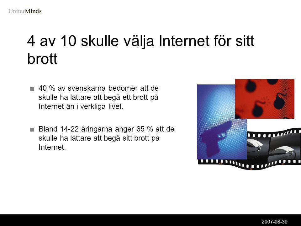 2007-08-30 4 av 10 skulle välja Internet för sitt brott 40 % av svenskarna bedömer att de skulle ha lättare att begå ett brott på Internet än i verkliga livet.