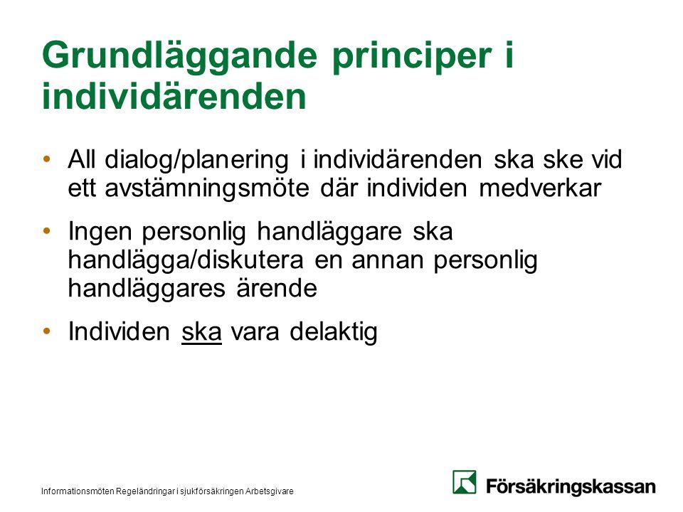 Informationsmöten Regeländringar i sjukförsäkringen Arbetsgivare Grundläggande principer i individärenden •All dialog/planering i individärenden ska s