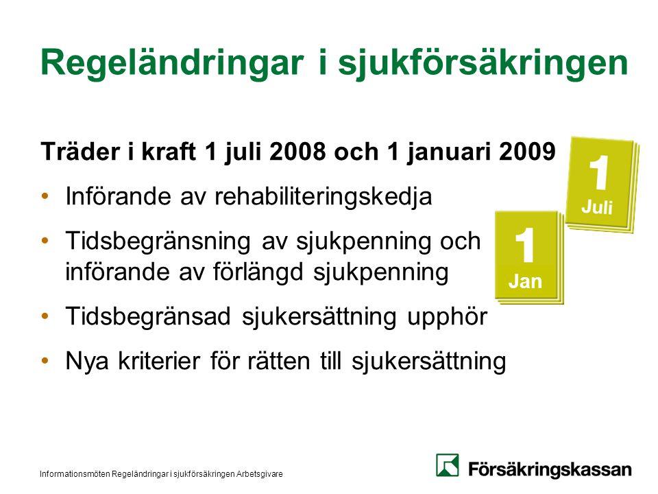 Jan Regeländringar i sjukförsäkringen Träder i kraft 1 juli 2008 och 1 januari 2009 •Införande av rehabiliteringskedja •Tidsbegränsning av sjukpenning