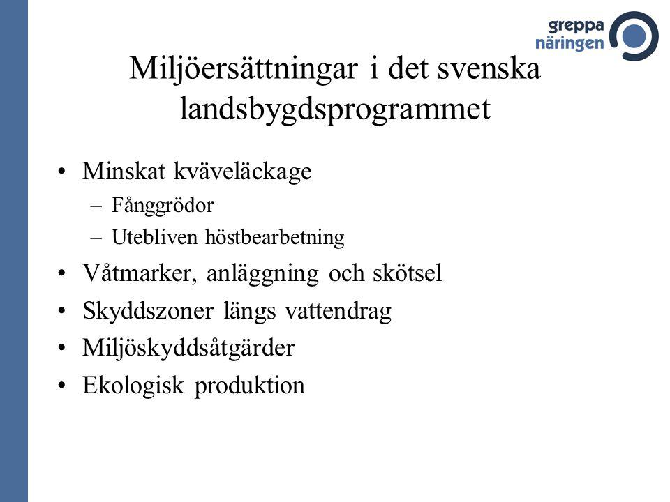 Miljöersättningar i det svenska landsbygdsprogrammet •Minskat kväveläckage –Fånggrödor –Utebliven höstbearbetning •Våtmarker, anläggning och skötsel •