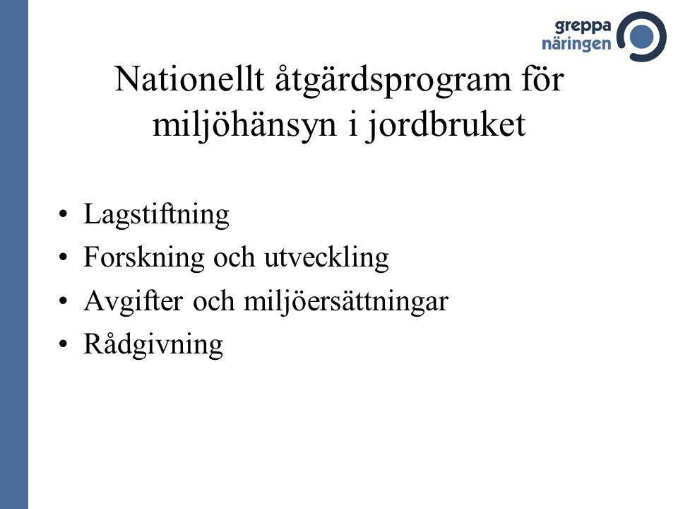 Tidsaxel för det svenska lantbrukets arbetet mot övergödning 1988 Riksdagen beslutar om plan för åtgärder mot närings- förluster 1995 EU medlemsskap nya stöd för fånggrödor och skyddszoner EU:s Nitratdirektiv införs 2001 Start av projektet Greppa Näringen 1997 Start av kampanjen Säkert växtskydd 1980s Regler för lagrings- kapacitet för stallgödsel 1995 Regler för täckning av gödsel- behållare 1980s Regler för spridnings areal 1992 Regler om vinter- grön mark 1984 Miljöavgift på mineral- gödsel 1994 Regler för spridning av gödsel 1996 Regler om snabb nedbrukning av stallgödsel 2003 Nya nitratkänsli gta områden införs 2005 Nya djurtäthets- regler 1990 Utbildning krav för den som hanterar växtskydd medel
