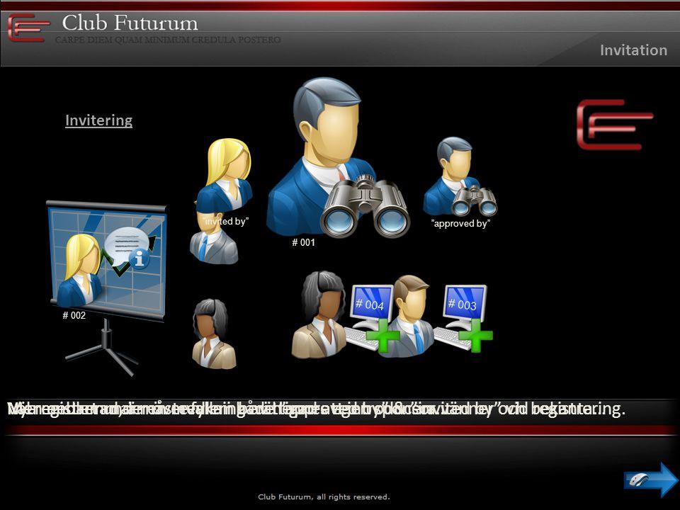 Registrering Registration ClubFuturum Välkomnar nya kunder från hela världen.