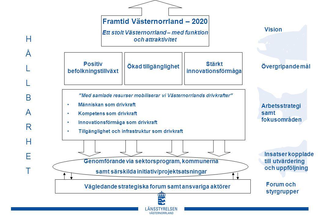 Framtid Västernorrland – 2020 Ett stolt Västernorrland – med funktion och attraktivitet Övergripande mål Positiv befolkningstillväxt Ökad tillgängligh