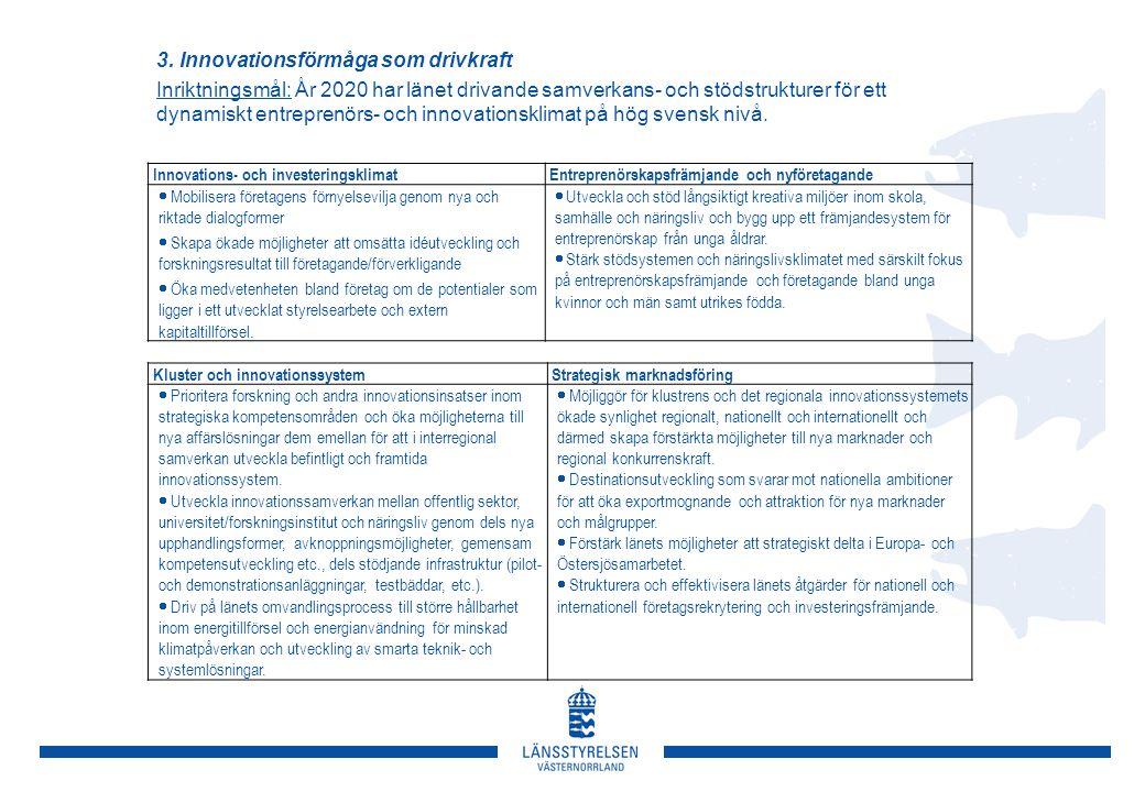 Innovations- och investeringsklimat Entreprenörskapsfrämjande och nyföretagande  Mobilisera företagens förnyelsevilja genom nya och riktade dialogfor