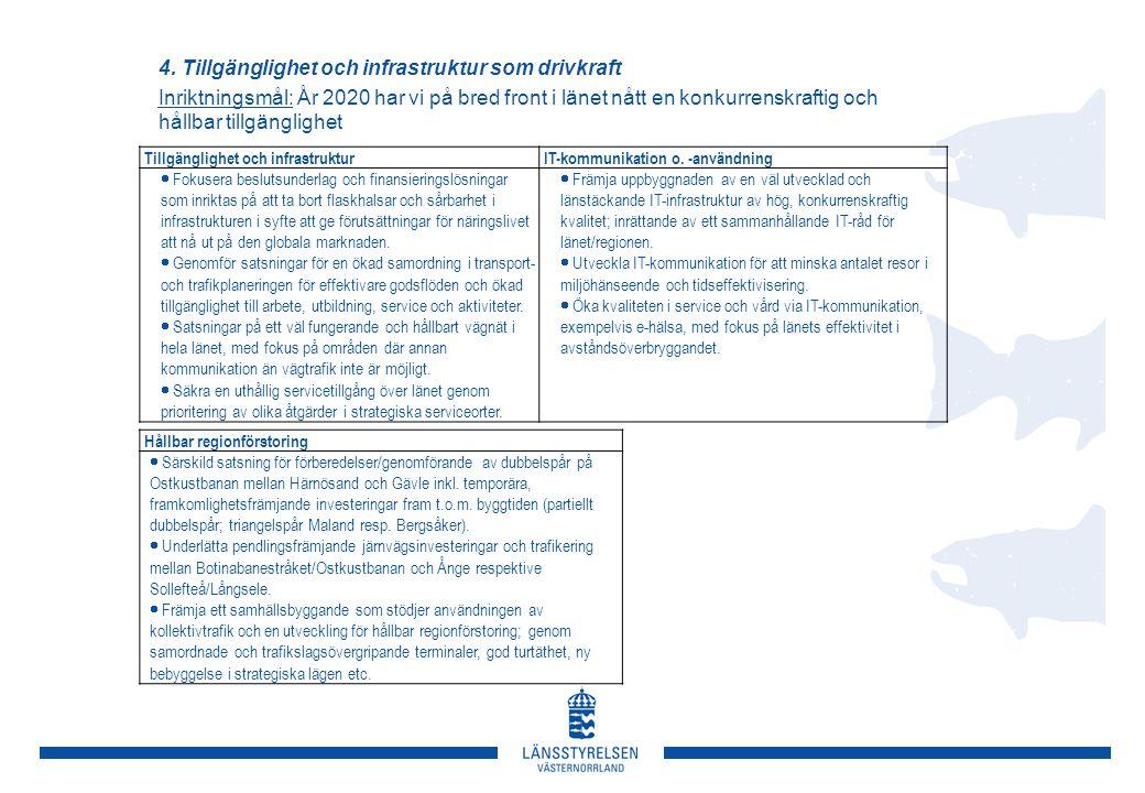 Tillgänglighet och infrastruktur IT-kommunikation o. -användning  Fokusera beslutsunderlag och finansieringslösningar som inriktas på att ta bort fla