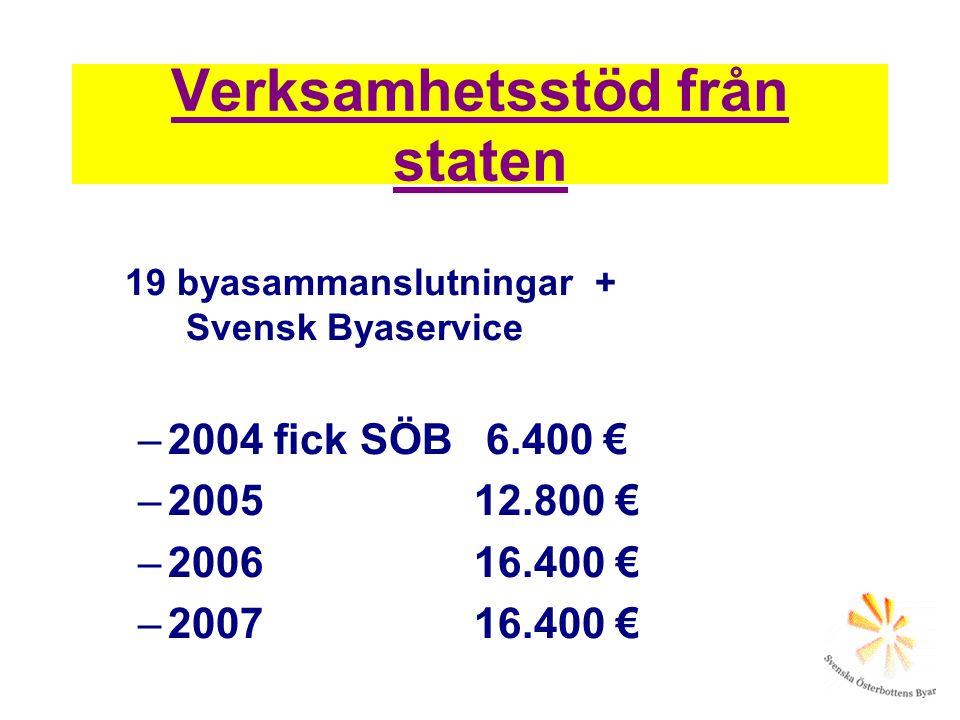 Verksamhetsstöd från staten 19 byasammanslutningar + Svensk Byaservice –2004 fick SÖB 6.400 € –2005 12.800 € –2006 16.400 € –200716.400 €