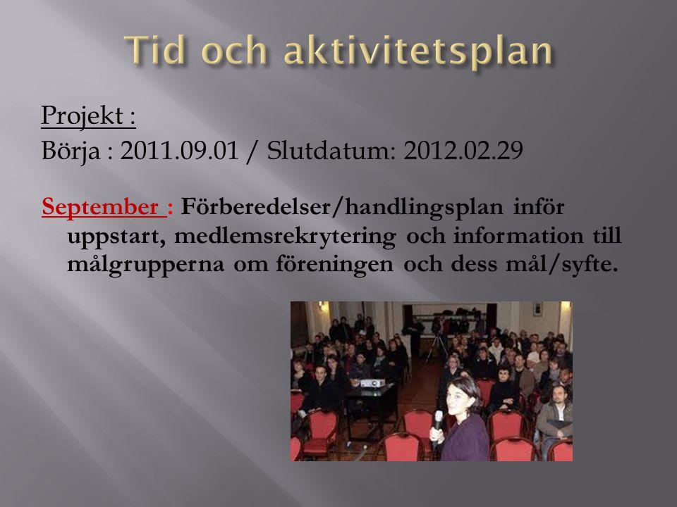Projekt : Börja : 2011.09.01 / Slutdatum: 2012.02.29 September : Förberedelser/handlingsplan inför uppstart, medlemsrekrytering och information till målgrupperna om föreningen och dess mål/syfte.