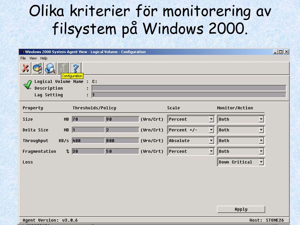 Olika kriterier för monitorering av filsystem på Windows 2000.