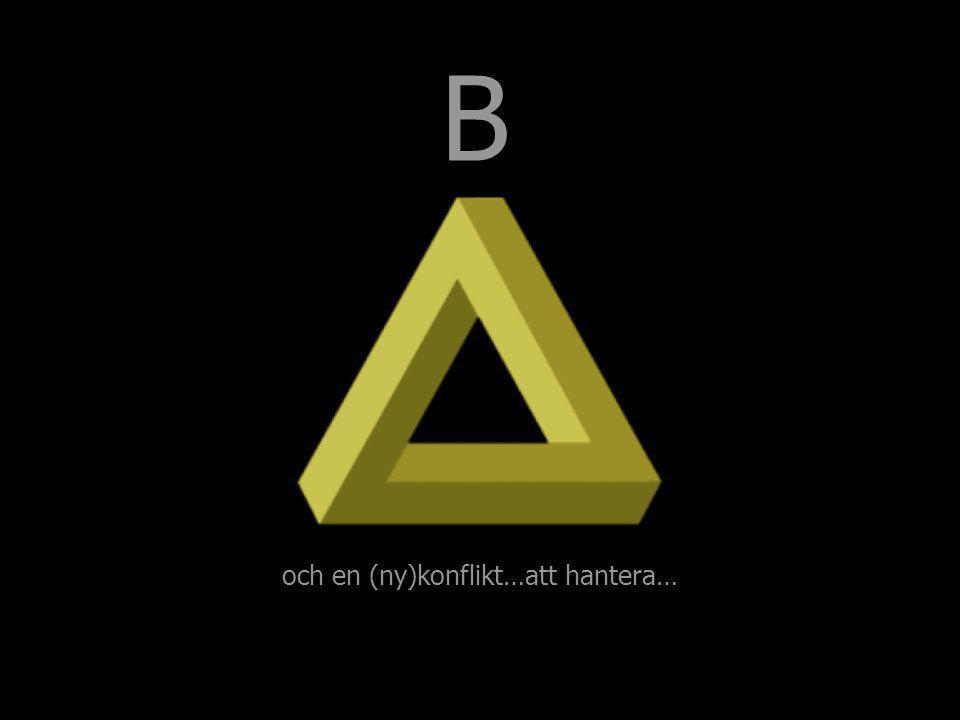 B och en (ny)konflikt…att hantera…