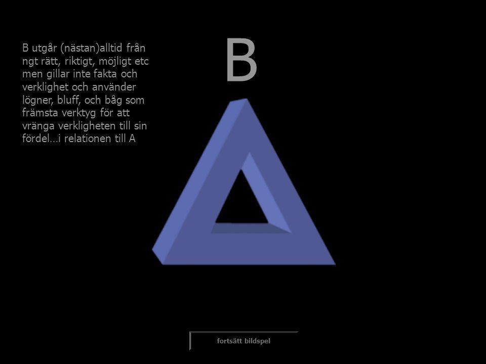 B B utgår (nästan)alltid från ngt rätt, riktigt, möjligt etc men gillar inte fakta och verklighet och använder lögner, bluff, och båg som främsta verk