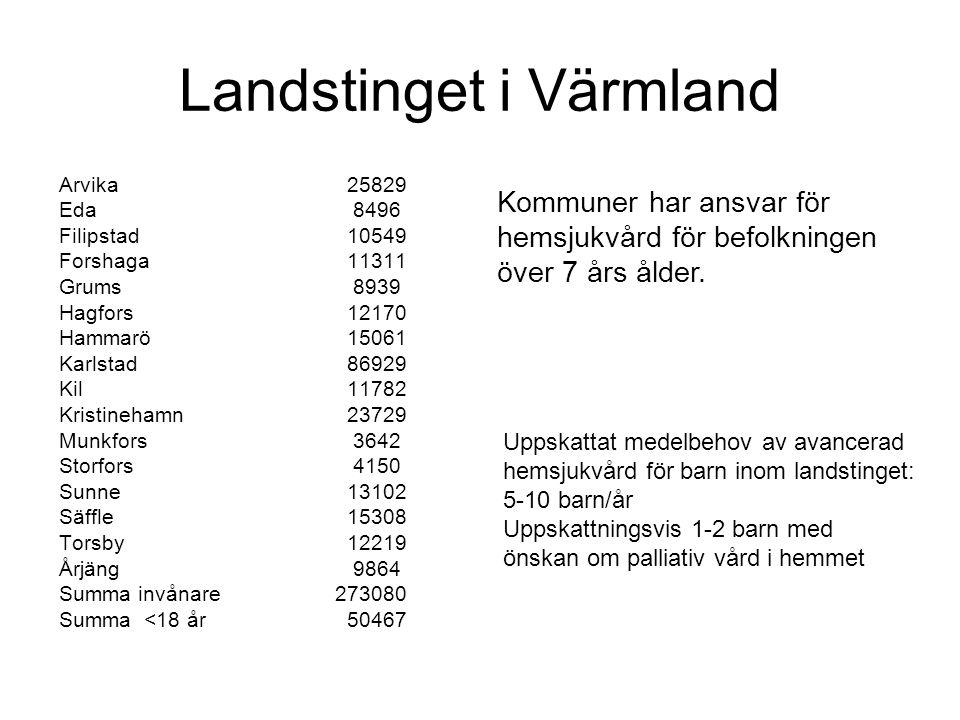 Landstinget i Värmland Arvika 25829 Eda 8496 Filipstad10549 Forshaga11311 Grums 8939 Hagfors12170 Hammarö15061 Karlstad86929 Kil11782 Kristinehamn2372