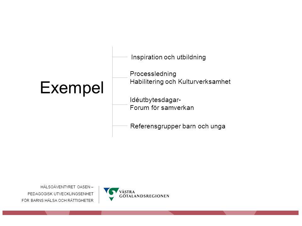 Exempel Processledning Habilitering och Kulturverksamhet Idéutbytesdagar- Forum för samverkan Referensgrupper barn och unga HÄLSOÄVENTYRET OASEN – PED