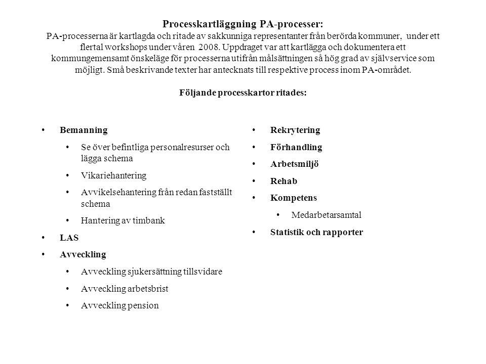 Processkartläggning PA-processer: PA-processerna är kartlagda och ritade av sakkunniga representanter från berörda kommuner, under ett flertal worksho