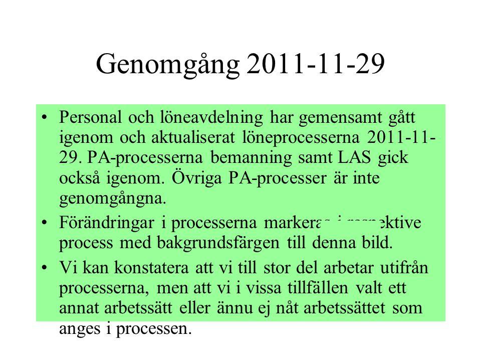 Genomgång 2011-11-29 •Personal och löneavdelning har gemensamt gått igenom och aktualiserat löneprocesserna 2011-11- 29. PA-processerna bemanning samt