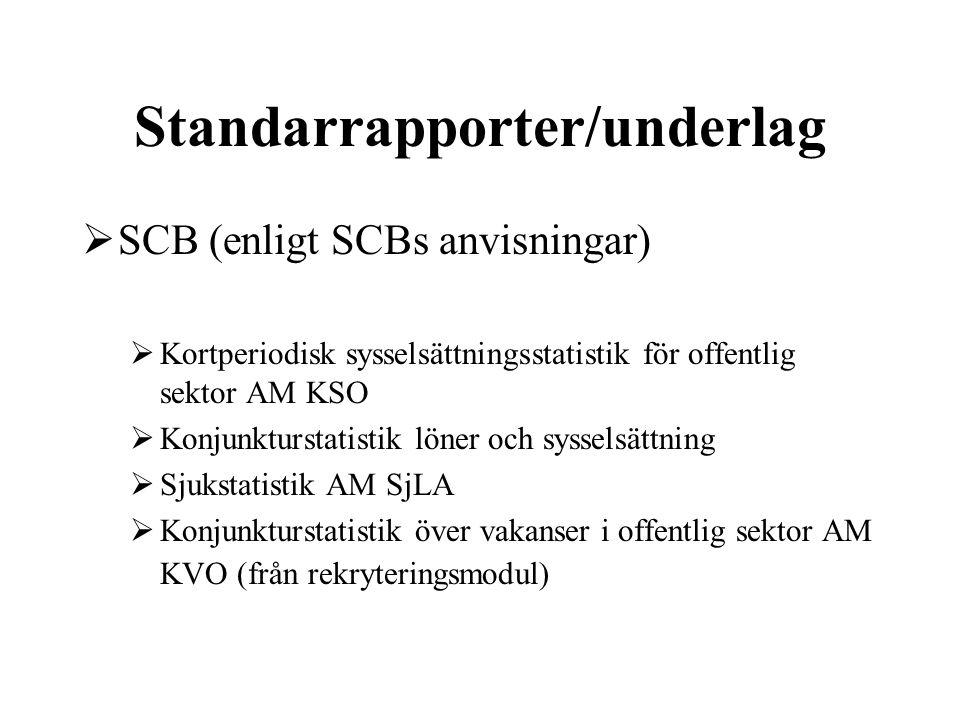 Standarrapporter/underlag  SCB (enligt SCBs anvisningar)  Kortperiodisk sysselsättningsstatistik för offentlig sektor AM KSO  Konjunkturstatistik l