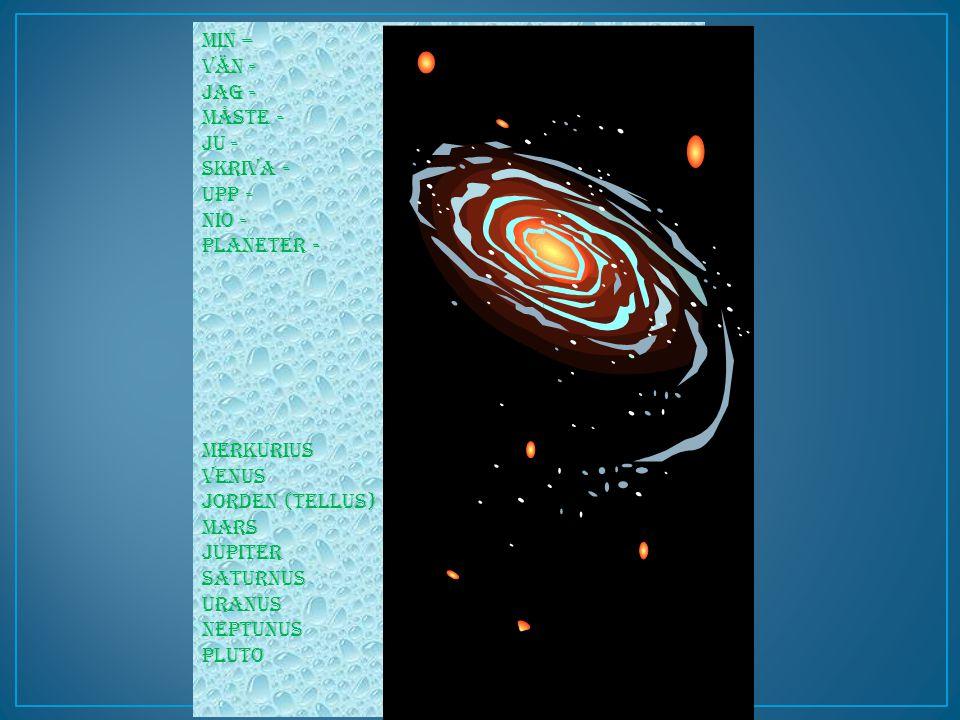 min – vän - jag - måste - ju - skriva - upp - nio - planeter - Merkurius Venus Jorden (Tellus) Mars Jupiter Saturnus Uranus Neptunus Pluto