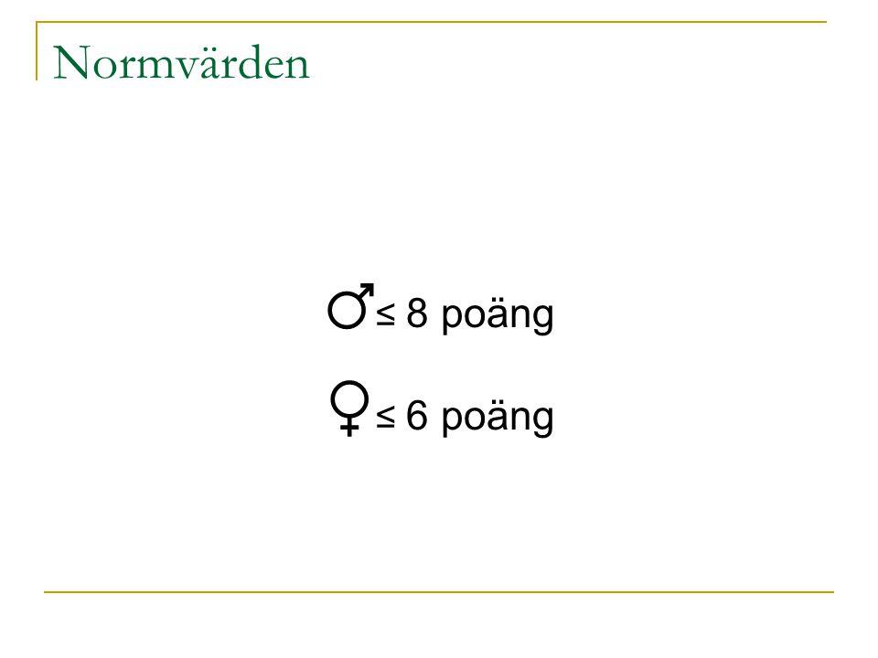 Normvärden ♂ ≤ 8 poäng ♀ ≤ 6 poäng