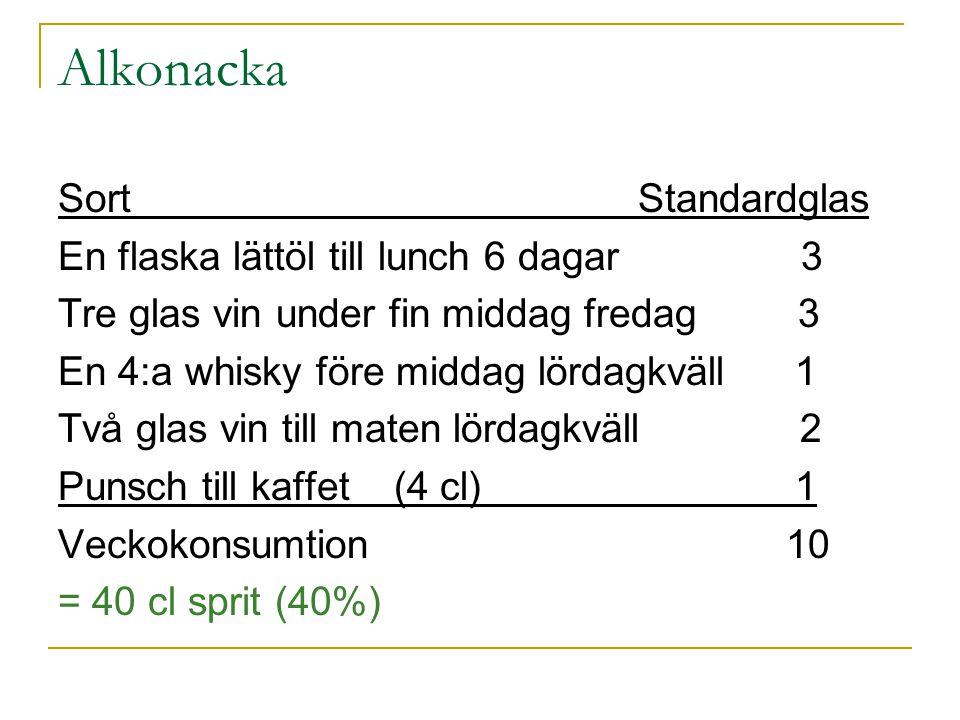 Alkonacka Sort Standardglas En flaska lättöl till lunch 6 dagar 3 Tre glas vin under fin middag fredag 3 En 4:a whisky före middag lördagkväll 1 Två glas vin till maten lördagkväll 2 Punsch till kaffet (4 cl) 1 Veckokonsumtion 10 = 40 cl sprit (40%)