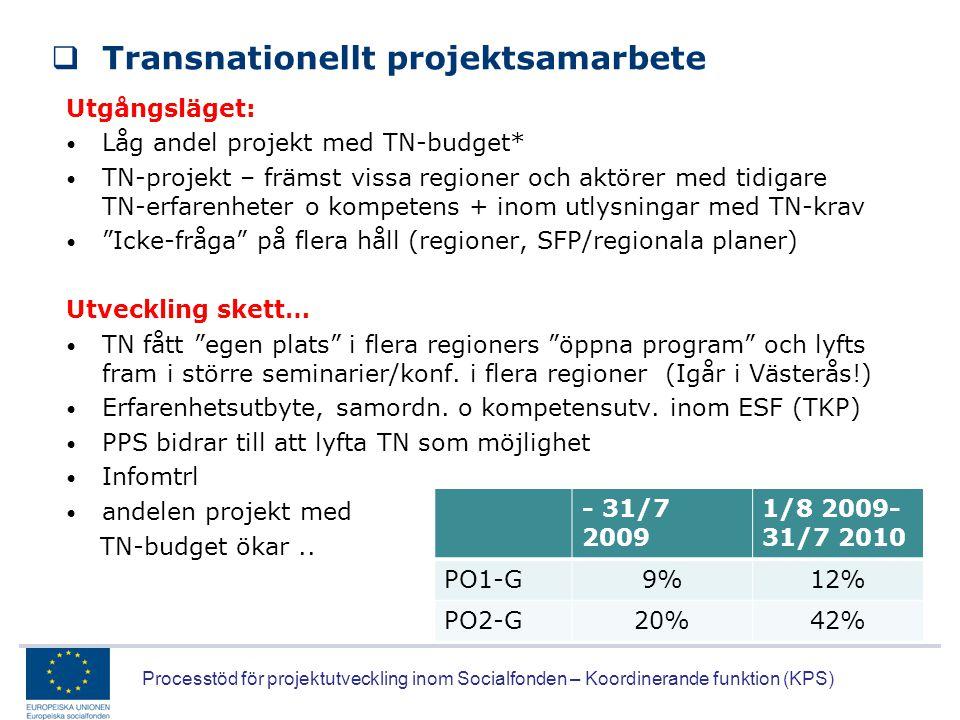Processtöd för projektutveckling inom Socialfonden – Koordinerande funktion (KPS)  Transnationellt projektsamarbete Utgångsläget: • Låg andel projekt