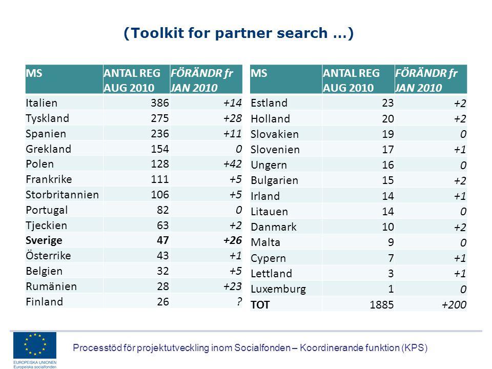 Processtöd för projektutveckling inom Socialfonden – Koordinerande funktion (KPS) (Toolkit for partner search …) MSANTAL REG AUG 2010 FÖRÄNDR fr JAN 2