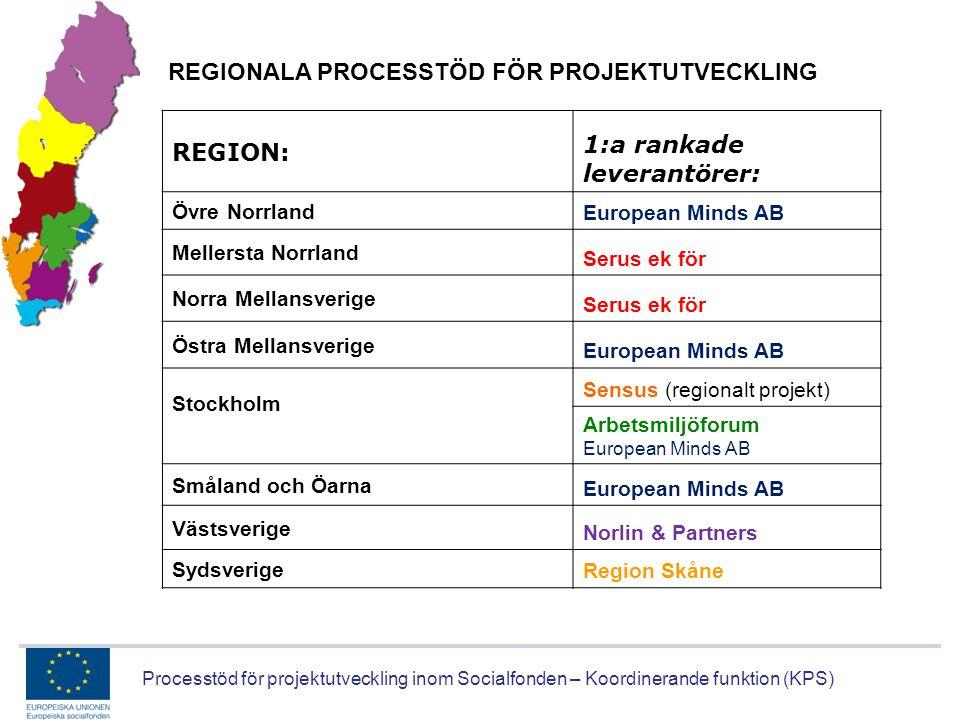 Processtöd för projektutveckling inom Socialfonden – Koordinerande funktion (KPS) REGIONALA PROCESSTÖD FÖR PROJEKTUTVECKLING REGION: 1:a rankade lever