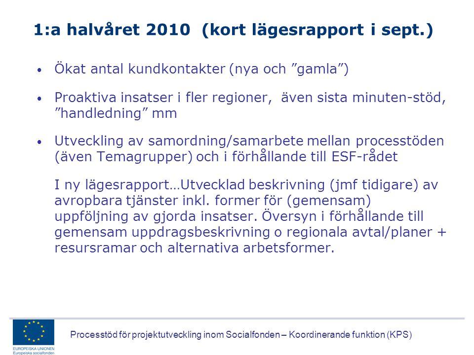 Processtöd för projektutveckling inom Socialfonden – Koordinerande funktion (KPS) 1:a halvåret 2010 (kort lägesrapport i sept.) • Ökat antal kundkonta